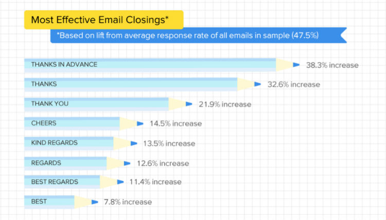 email-closing