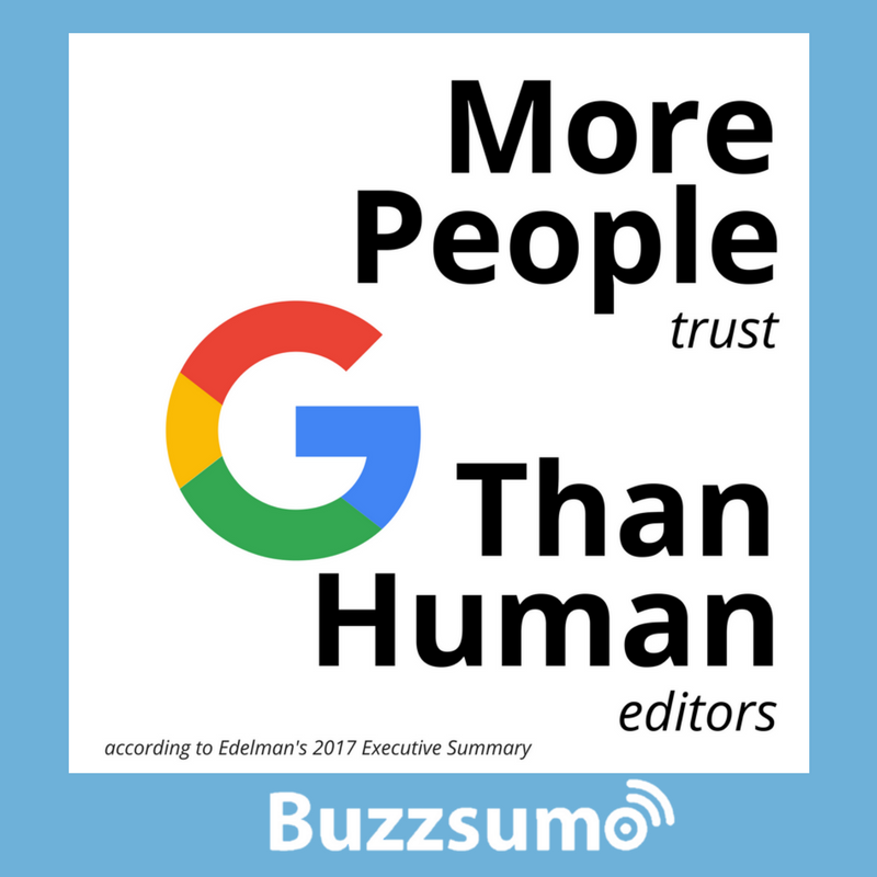 More people trust google than human editor