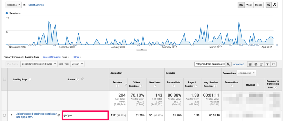 Search volume example