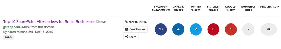 Share data for sharepoint illustration