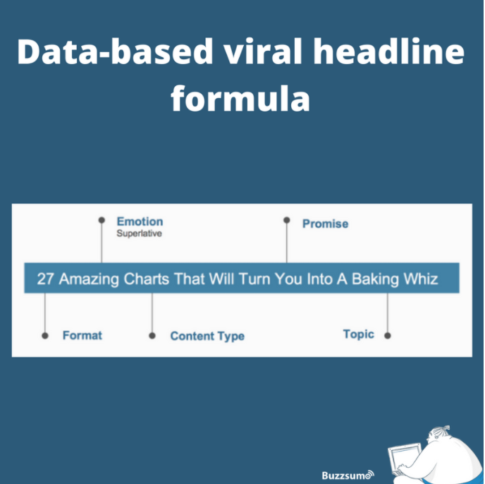 Data based content marketing headline formula