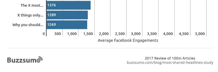 headlines-footer-charts