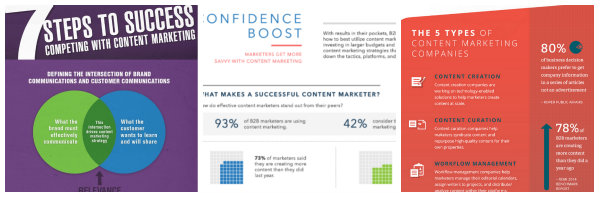 content marketing infographics 1