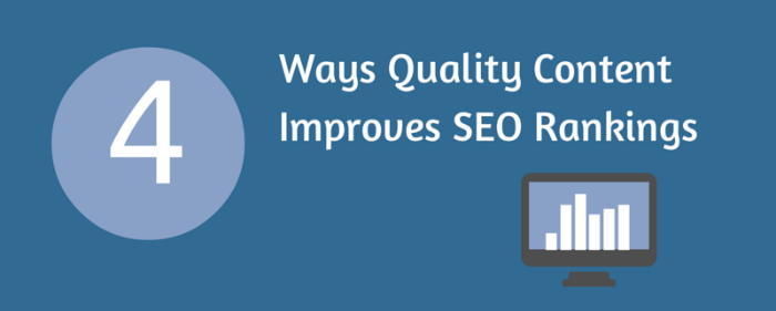 4 Ways Quality Content Improves SEO Rankings