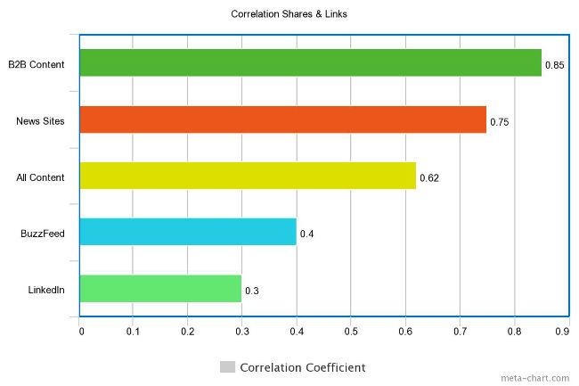 correlation-2