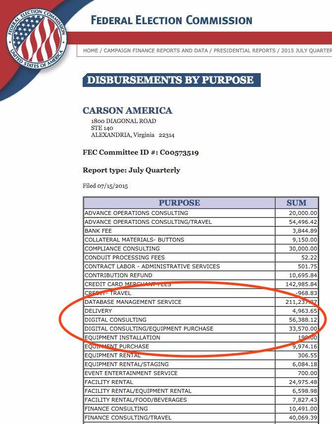 Carson disbursements