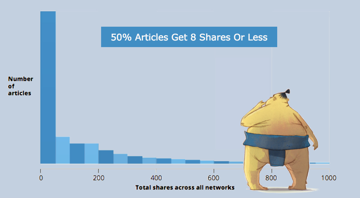 share-distribution-image
