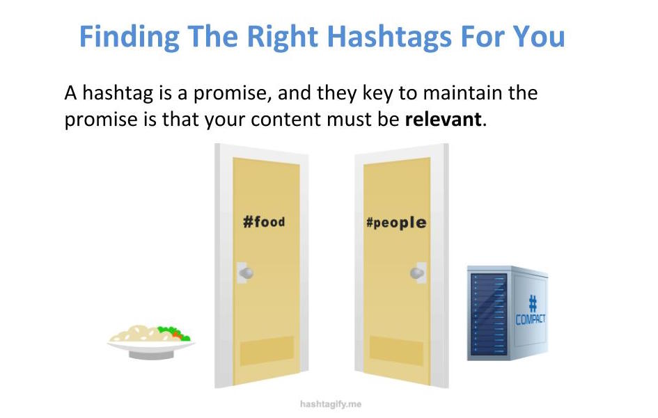 Illustration of finding the right hashtag