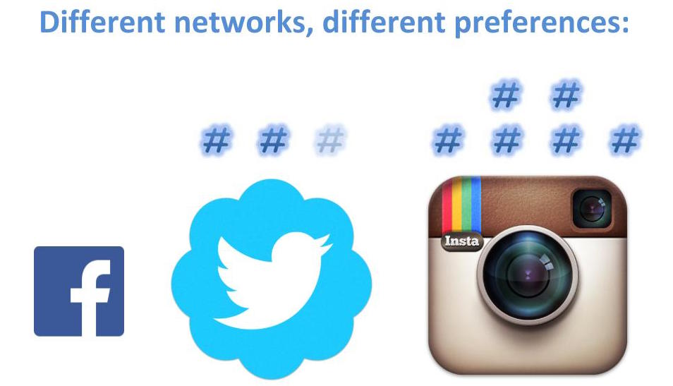 Different networks different hashtag preferences