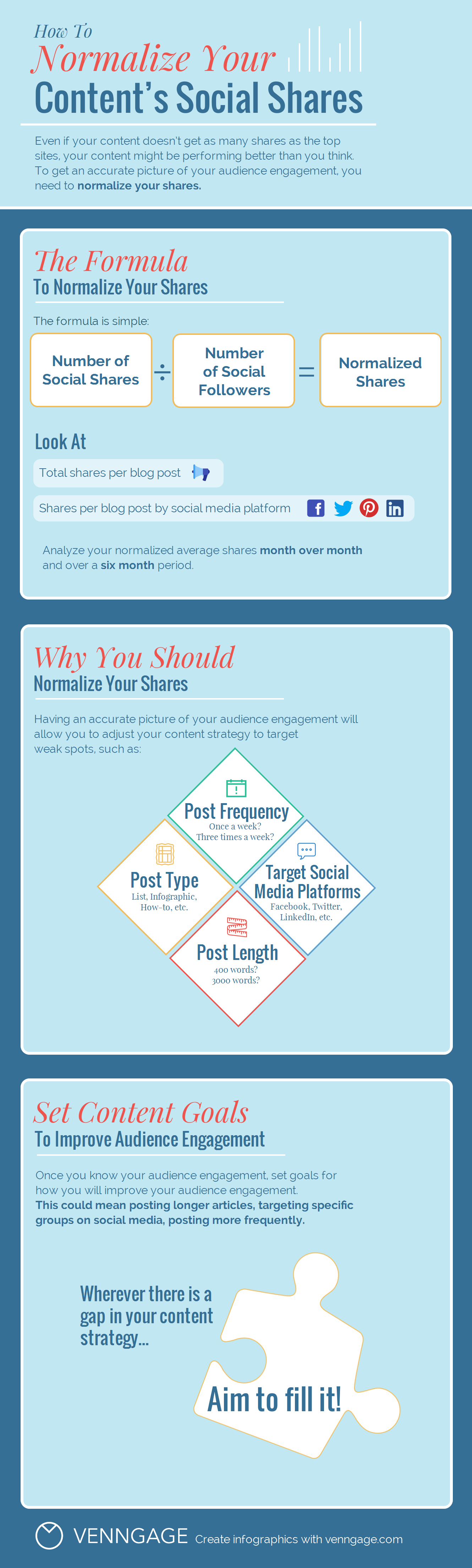 Infographic of tips from post