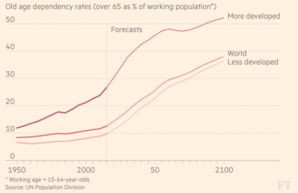 ageing-population