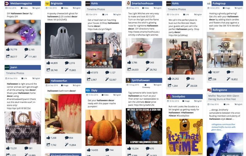 Most popular Halloween decor posts