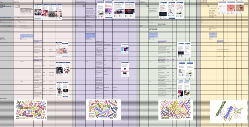 Competitor Facebook Analysis spreadsheet