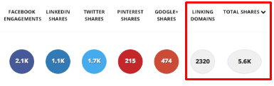 shares-links
