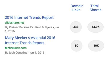 meeker-internet-trends
