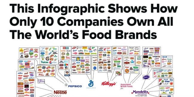 food-brands