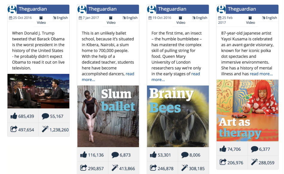 BuzzSumo research Facebook video is most engaging format