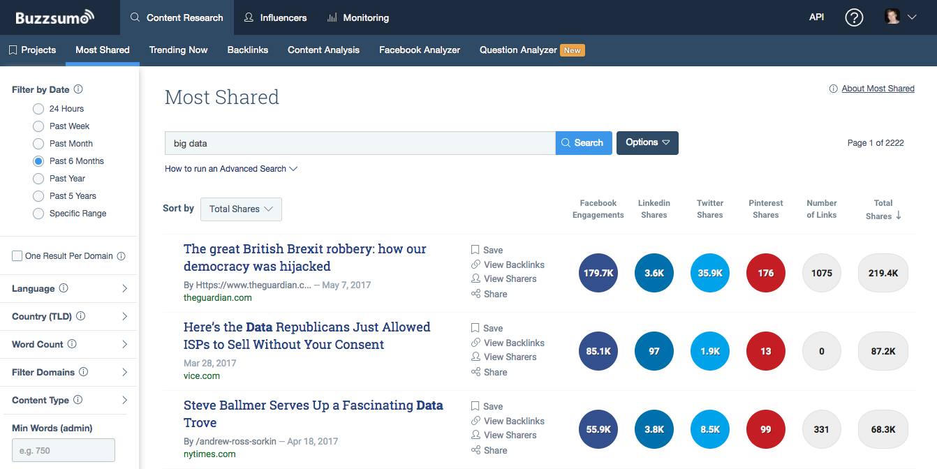 Digital Marketing Automation tool BuzzSumo