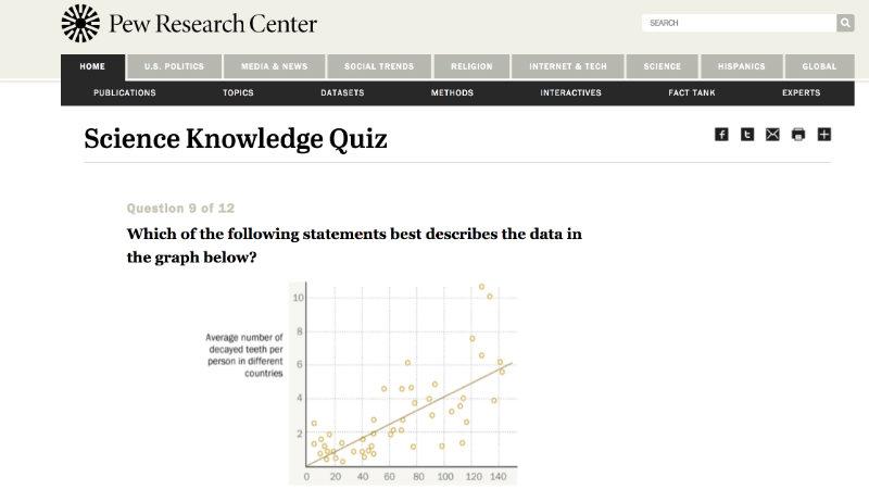science-quiz
