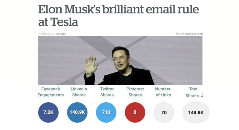 musk-email