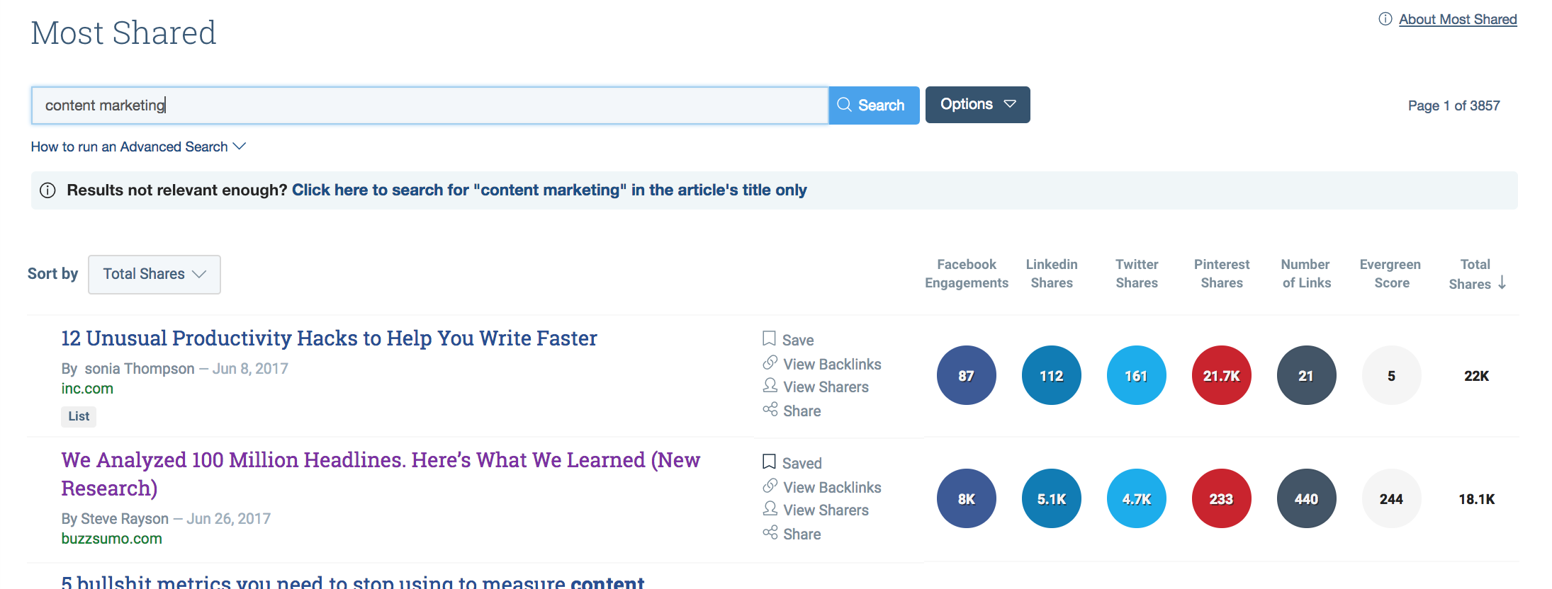 How to Leverage Paid Ads in Your Content Amplification Strategy