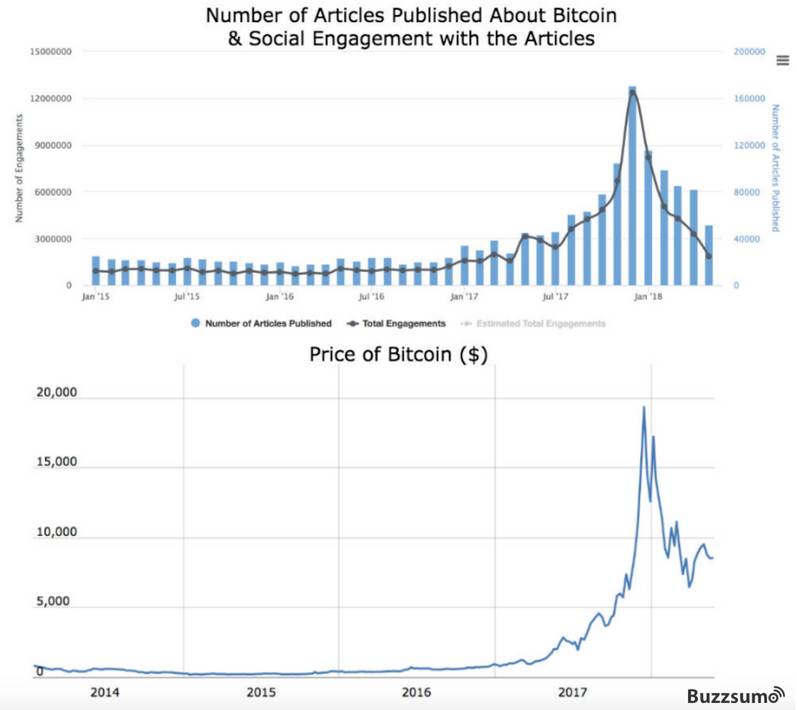 bitcoin-trends