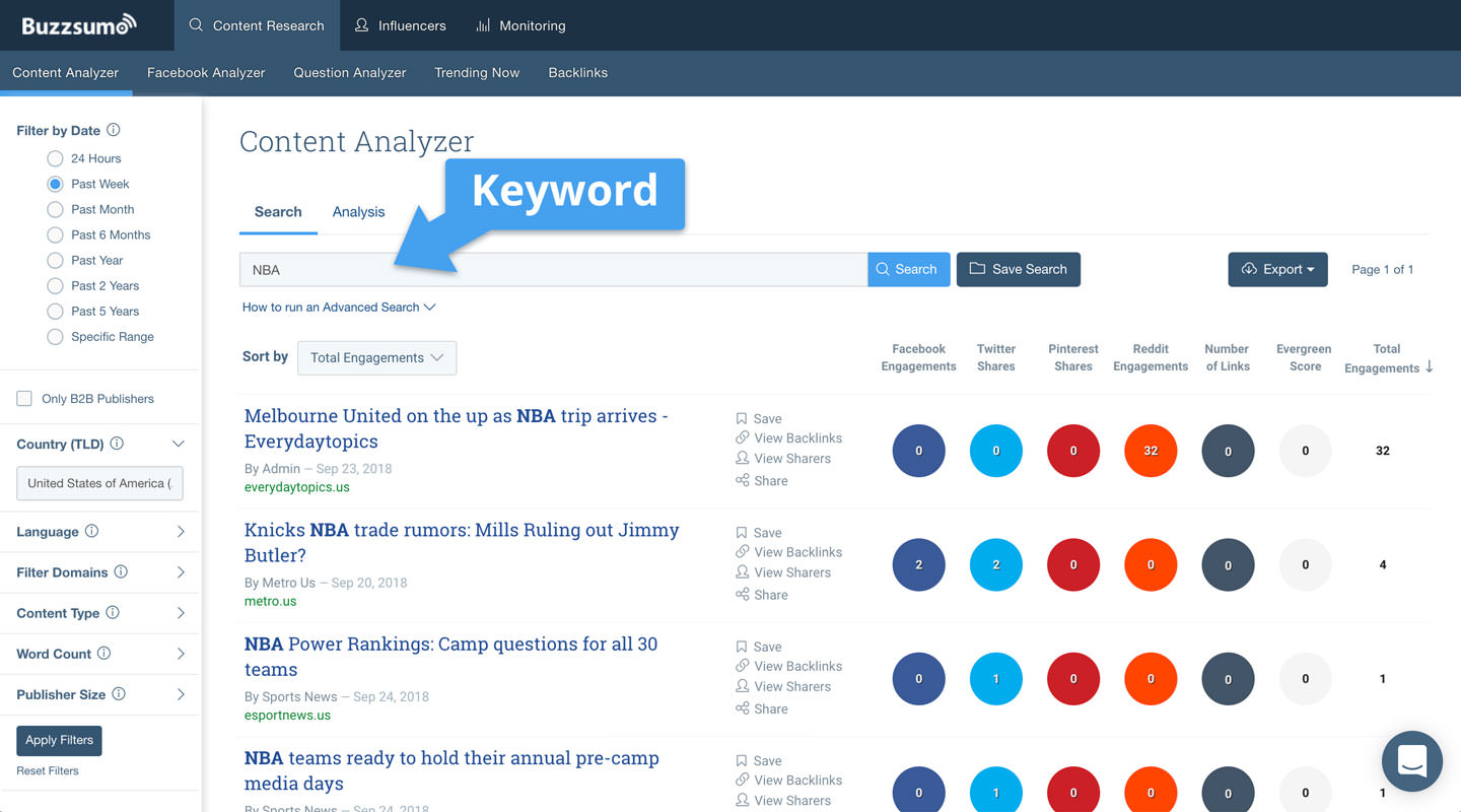 content analyzer in buzzsumo for content curation
