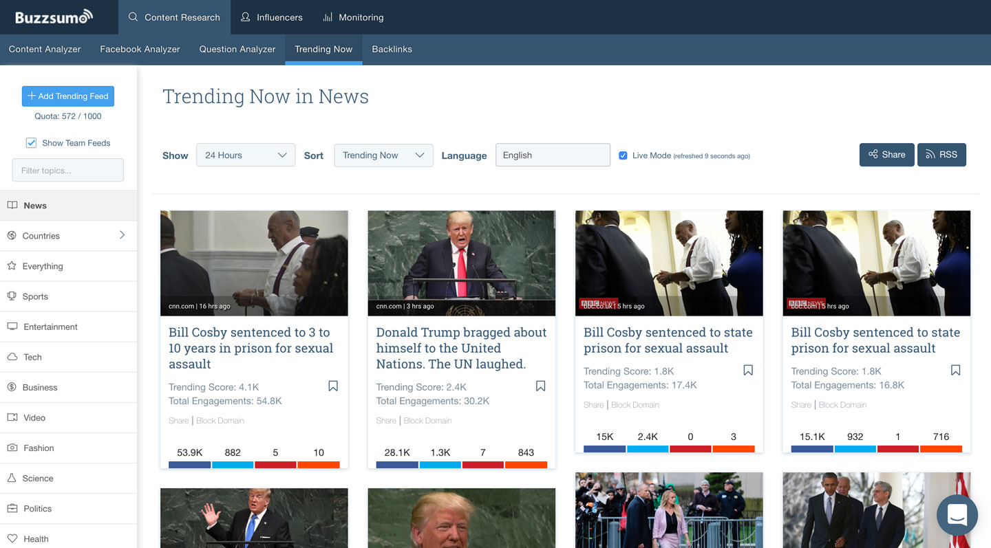 trending news in buzzsumo for content curation