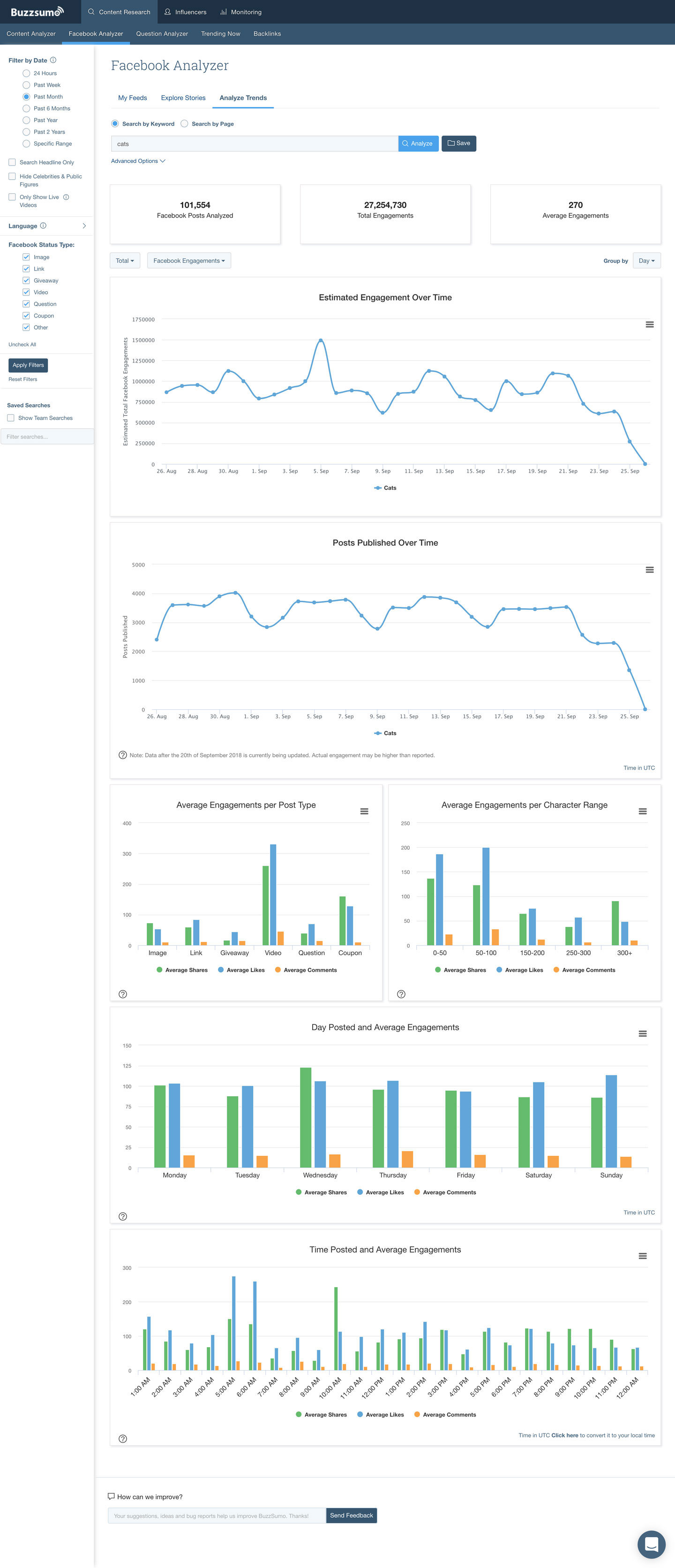 content trends analysis in buzzsumo for content curation