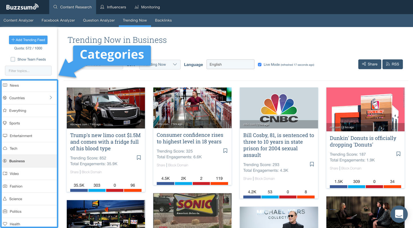 trending content categories in buzzsumo for content curation