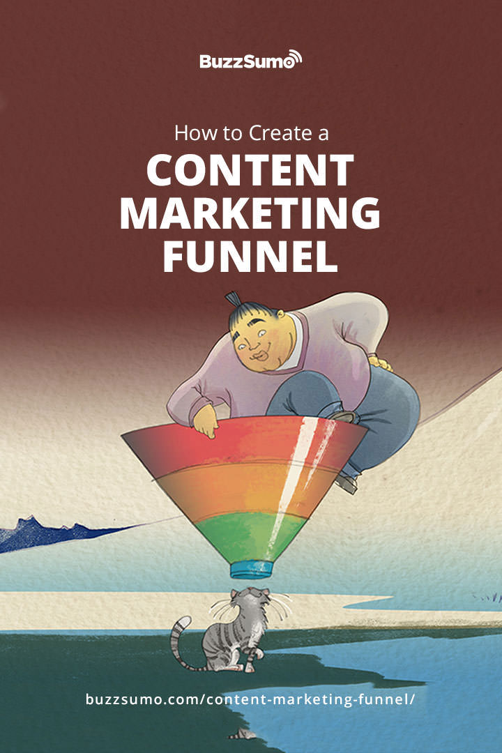 As a business, a proper content marketing funnel is a must. This article will walk you through each step in the funnel and help you develop your own in no time. #contentmarketing #marketing #business