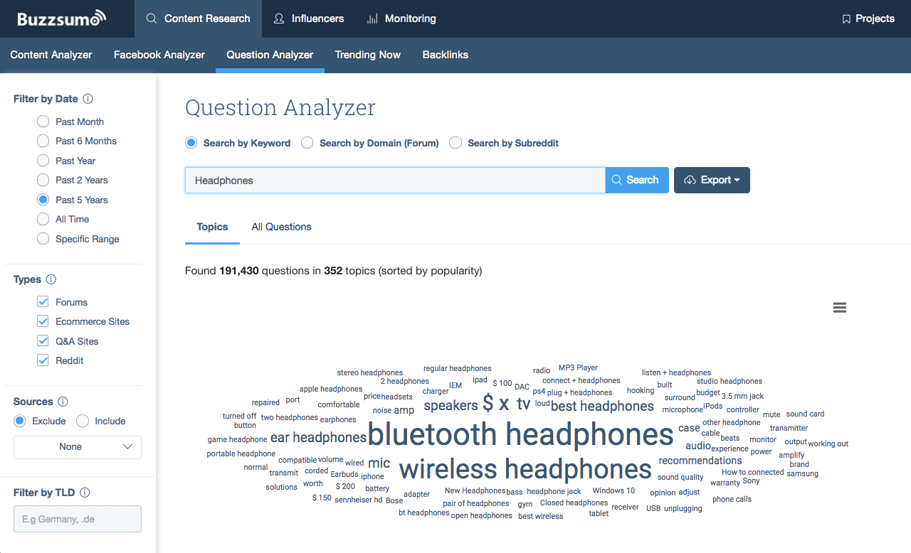 question-analyzer-SEO-Content