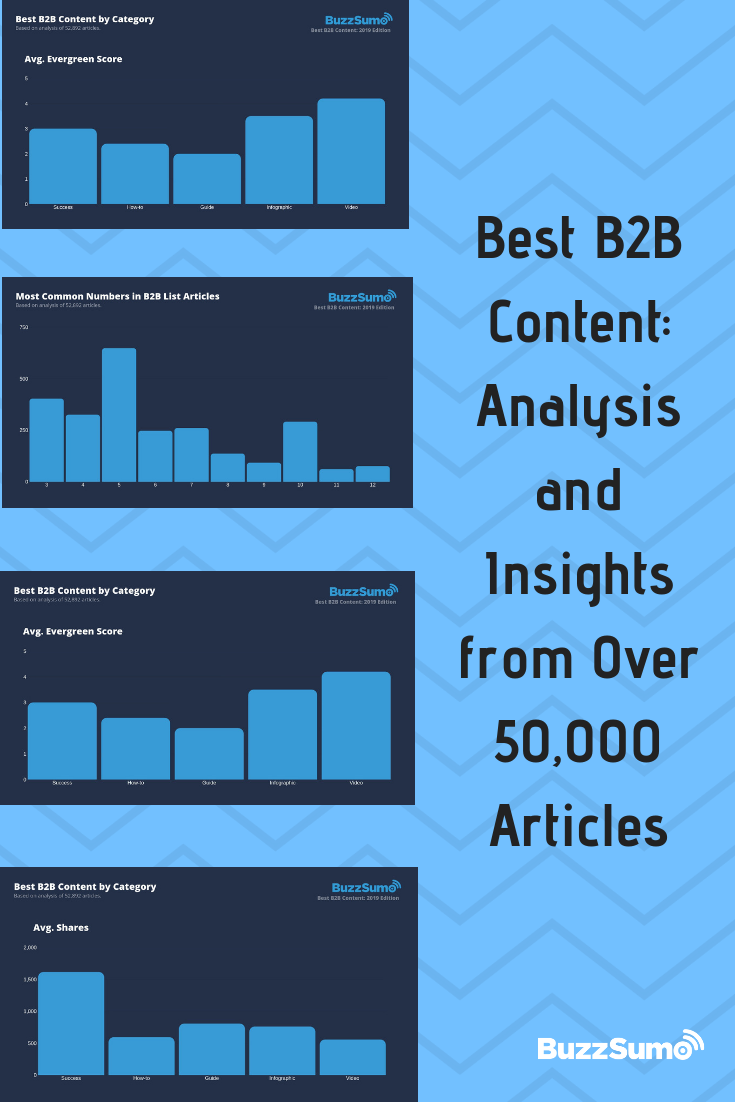 Best-B2B-Content_Analysis-and-Insights-from-Over-50000-Articles-Pinterest-2
