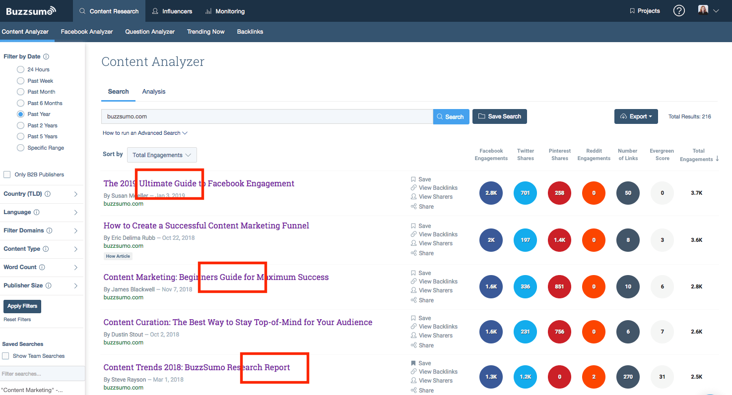 Social engagement statistics for blog post ideas BuzzSumo