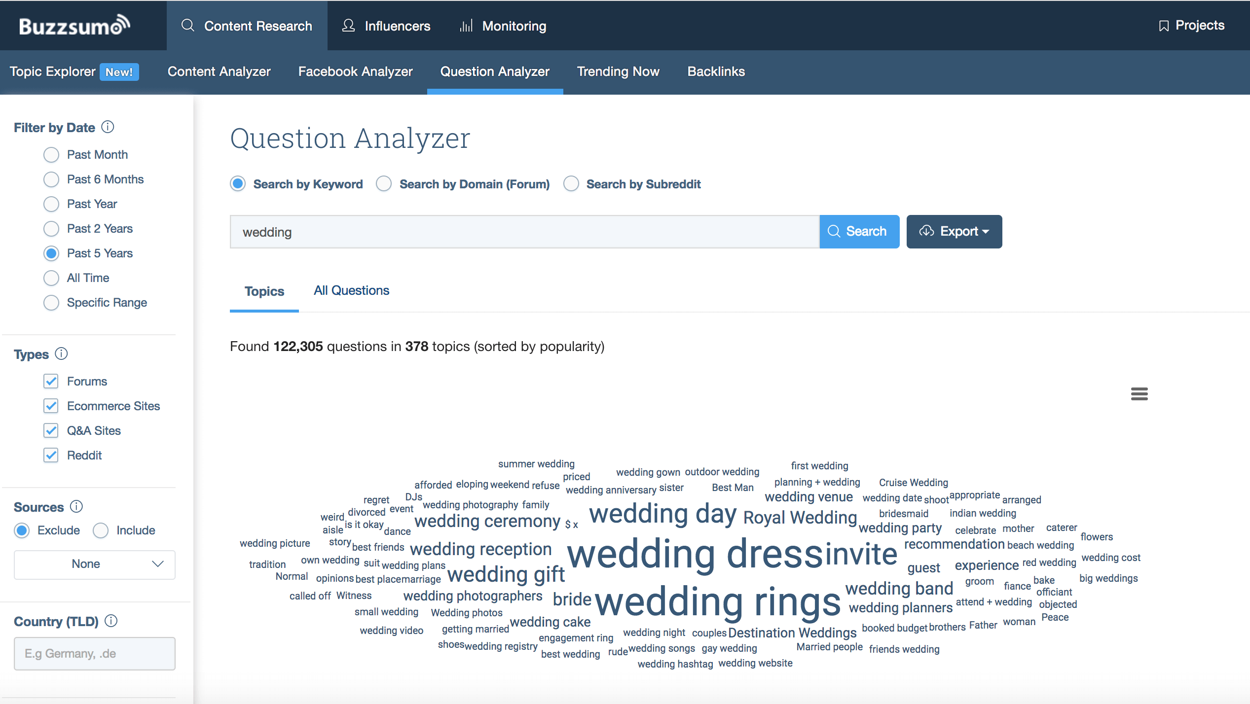 Question Analyzer BuzzSumo Evergreen Content Tool