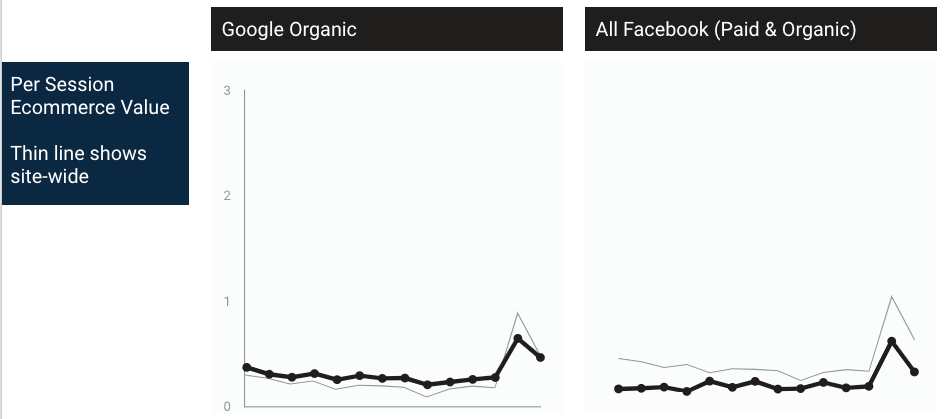 site-wide-trend-data-context
