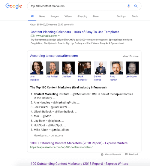 google-serp-top-100-content-marketers