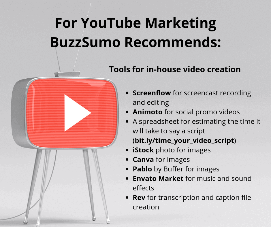 Youtube for Popular Content: The Beginner's Guide to YouTube