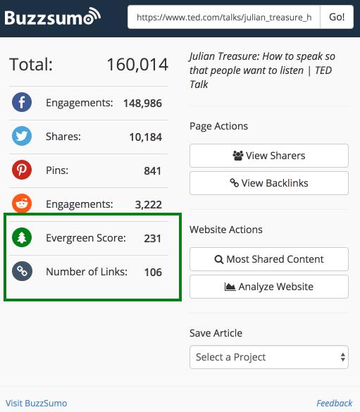 Evergreen content example 2