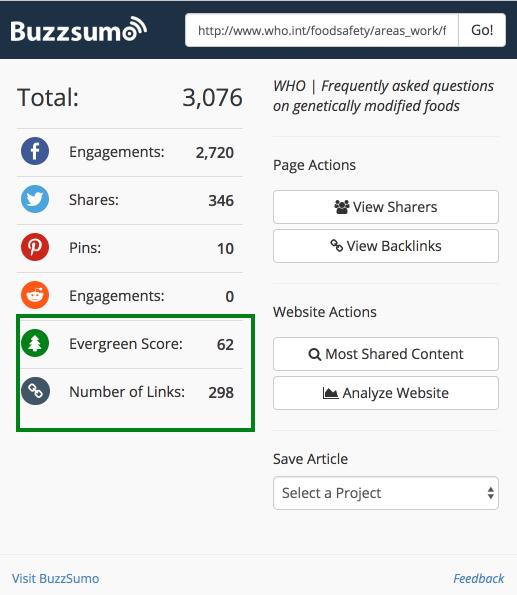 Evergreen content example 4