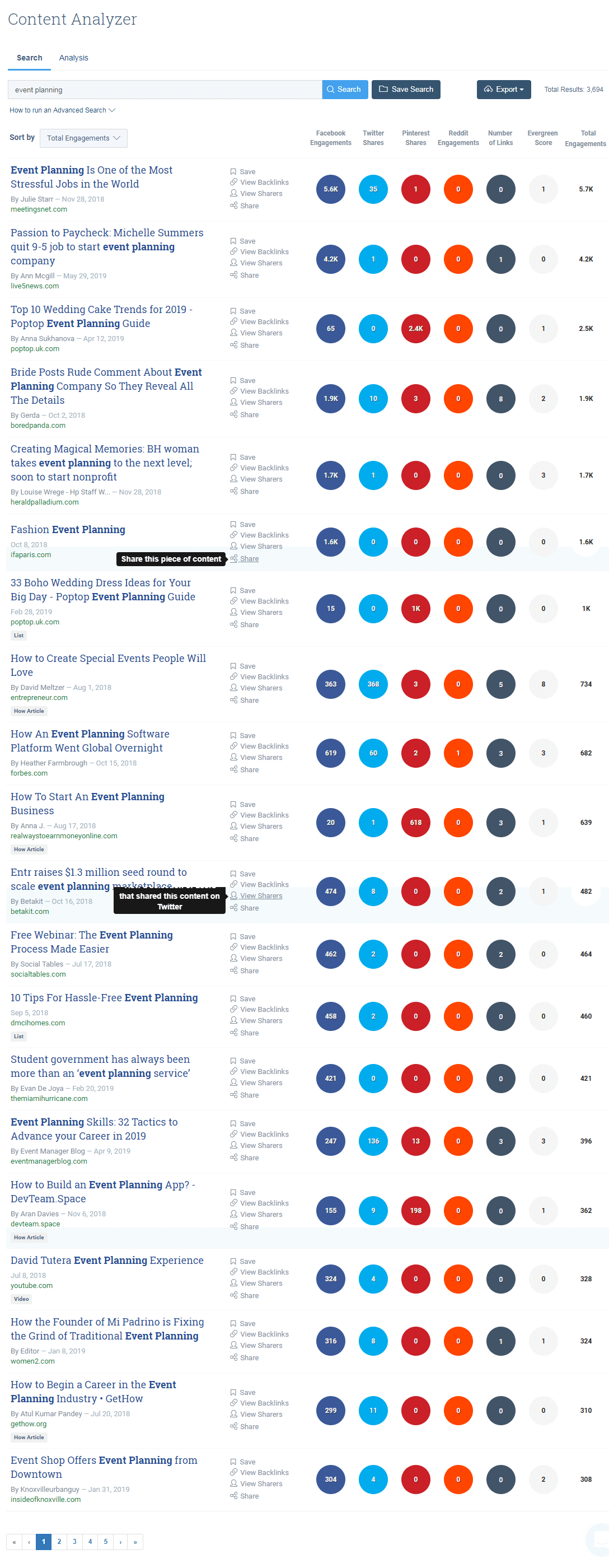 """Buzzsumo's Content Analyzer results for the keyword """"event planning"""""""