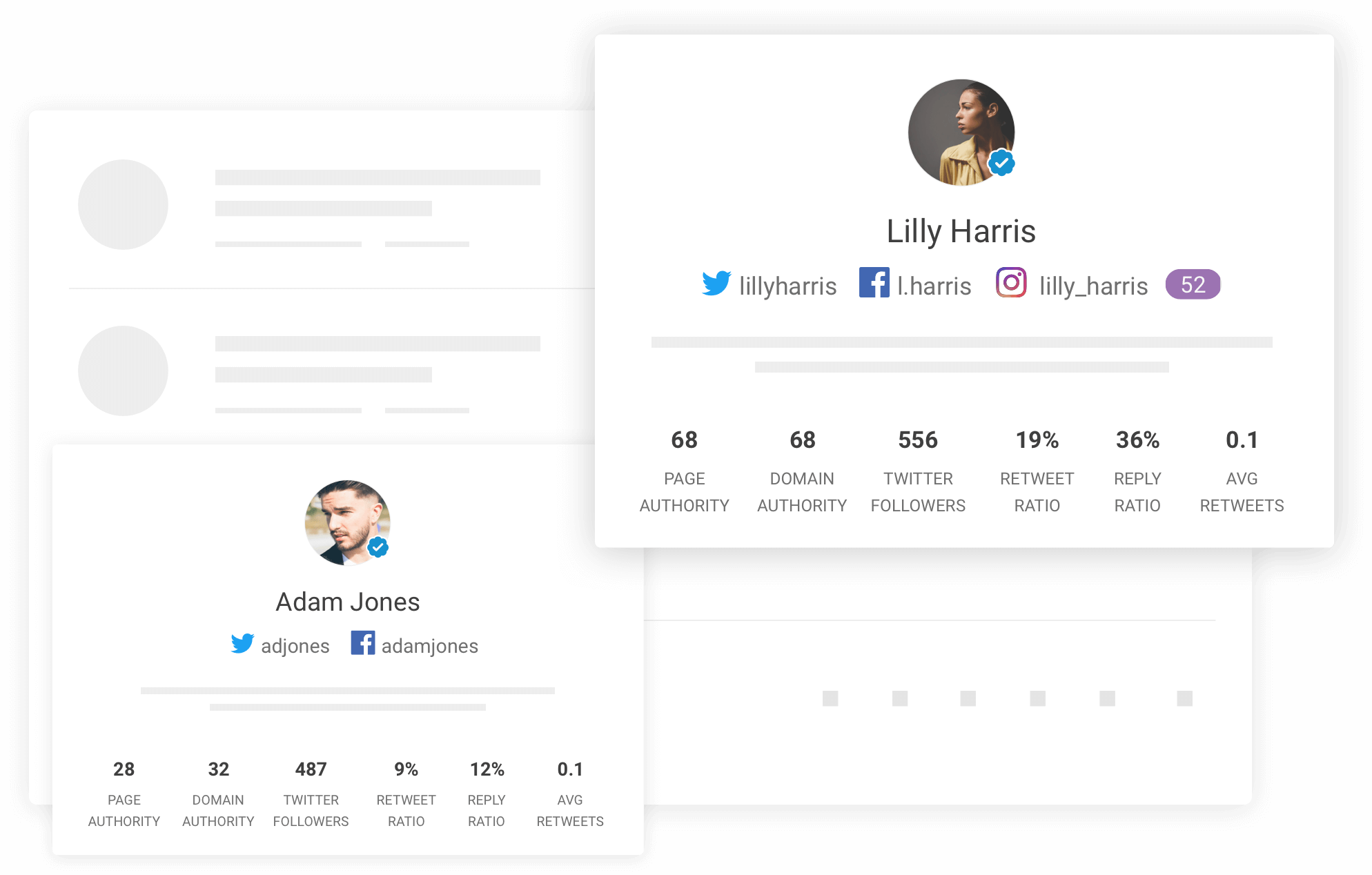 Find influencers with BuzzSumo