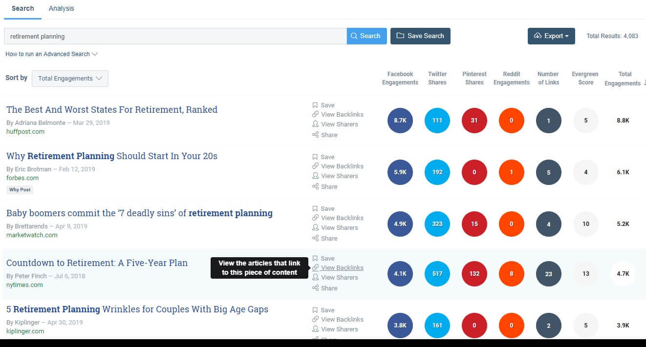 """Buzzsumo's Content Analyzer tool shows results and popular types of content for the keyword """"retirement."""""""